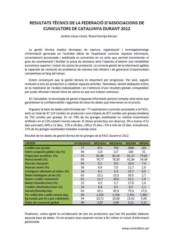 GESTIÓ TÈCNICA 2012