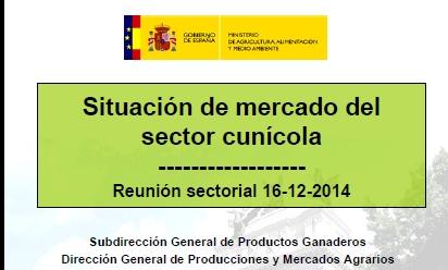 Situación de Mercado del Sector Cunícola 2014
